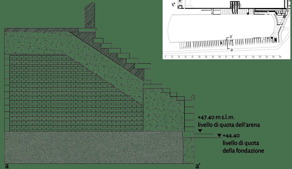 Sezione della gradinata meridionale del circo conservata presso l'attuale Plaça de la Font 43.