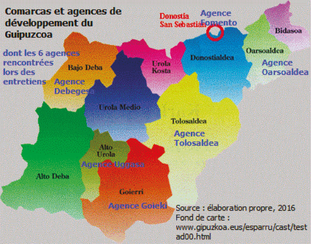 Carte des comarcas du Guipuzcoa