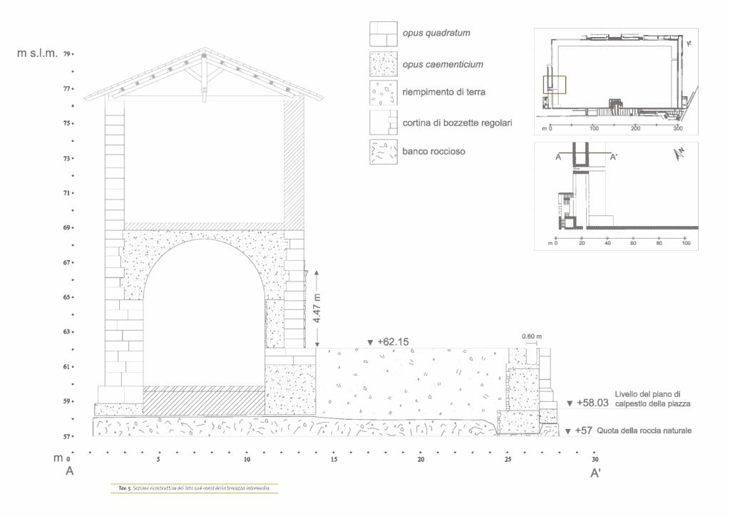 Sezione ricostruttiva del lato sud-ovest della terrazza intermedia.