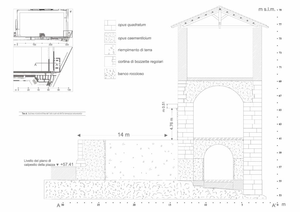 Sezione ricostruttiva del lato sud-est della terrazza intermedia.