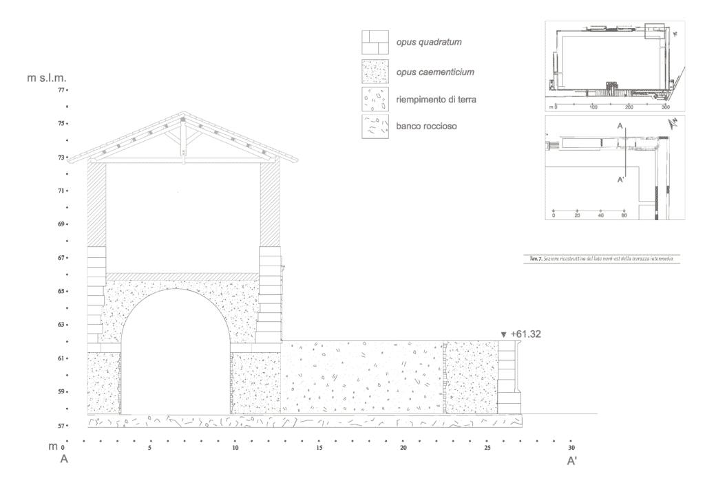 Sezione ricostruttiva del lato nord-est della terrazza intermedia.