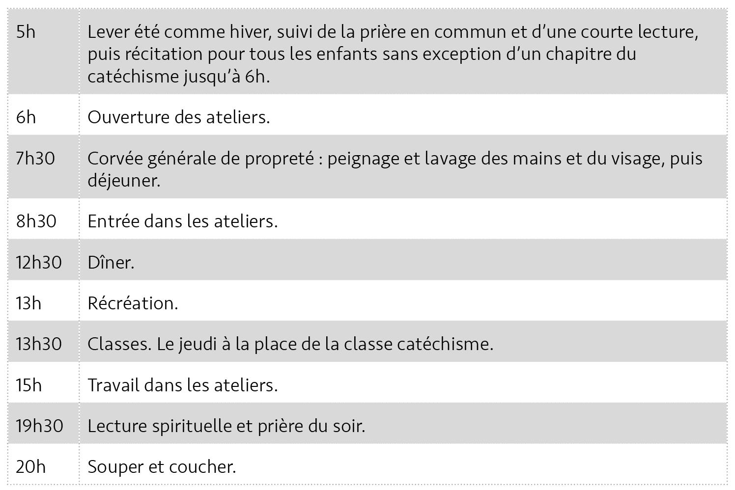 Tableau 5. Emploi du temps des détenus à Saint-Jean. Pour les jours de la semaine (article 53).