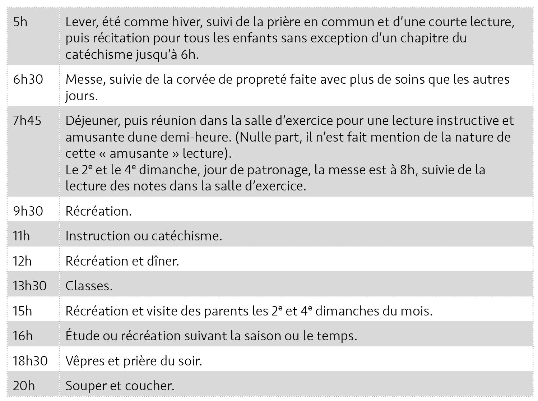 Tableau 6. Emploi du temps des détenus à Saint-Jean. Dimanche et les jours de fêtes (art. 54).