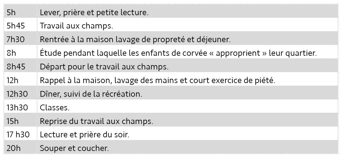 Tableau 7. Emploi du temps à Saint-Louis. a. Pour les 6 mois de belle saison (article 89).